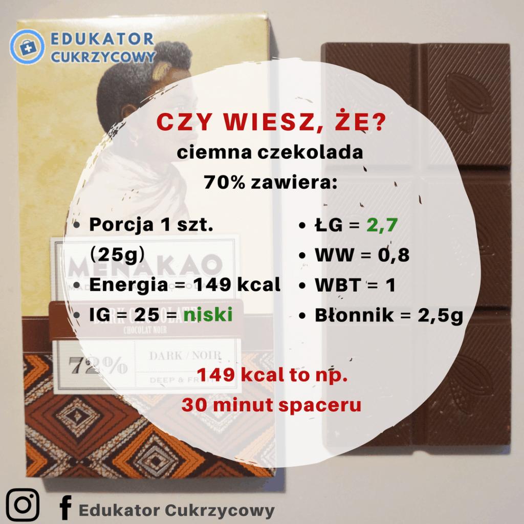 Ciemna czekolada w diecie cukrzyka